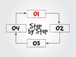 4-Steps